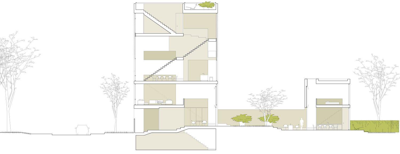 Friedrichswerder land berlin for Hausplanung berlin